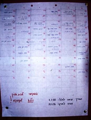 שקופית 3- 43 -קב' אנפה-הודעה על הטיול לחו'ל 1993