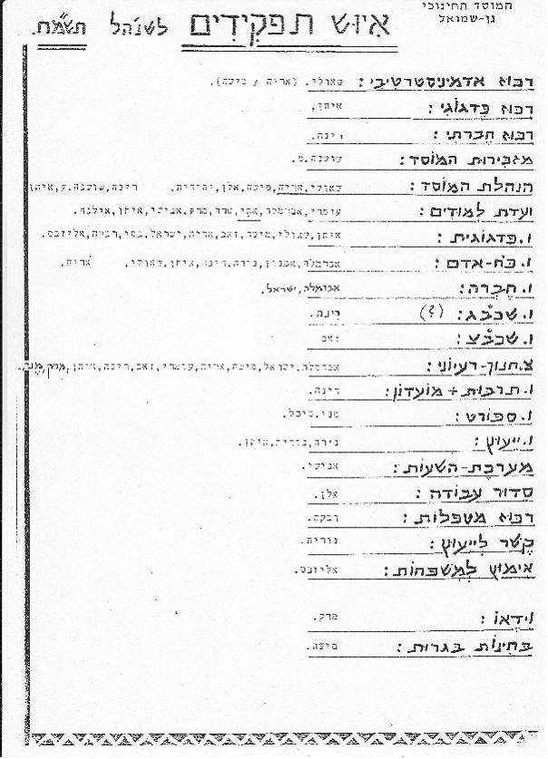 איוש תפקידים 1982-3